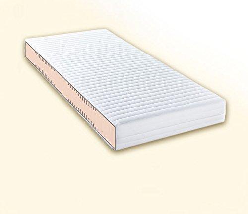 Doctorsleep medidoc 7 Zonen Kaltschaum/Comfortschaum Kern Matratze 17,5 cm mit Bezug - Medicott Größe: 140x200cm Härtegrad 2