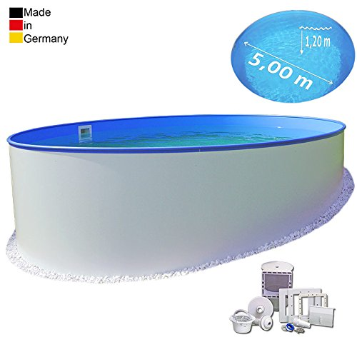 Pool set basis 5 00 x 1 20 m rund 0 6mm stahl folie for Stahl pool rund