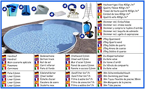 Stahlwandbecken Mega Set 8-form 4,60m x 7,25m x 1,20m Folie 0,6mm Pool Pools Achtformbecken Achtformpool
