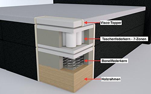 Möbelfreude Boxspringbett Bea, gesteppt, 7-Zonen Taschenfederkern, Visco Topper Polsterbett, Anthrazit H3, 180x200cm